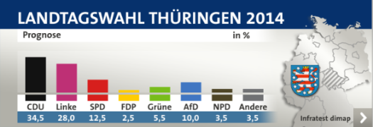 ard_thueringen_wahl