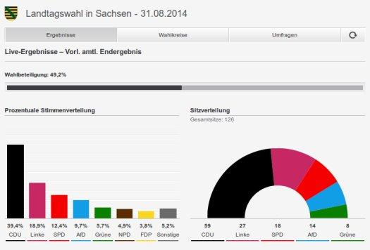sachsen_wahl_stern