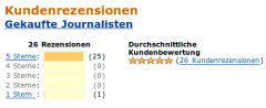 ulfkotte_amazon_rezensionen