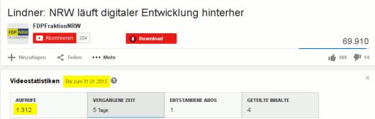 FDP_Lindner