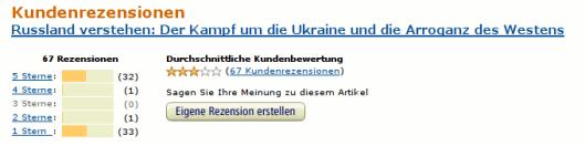 Krone-Schmalz_Russland_verstehen_Bewertungen