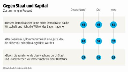 Studie_Demokratie