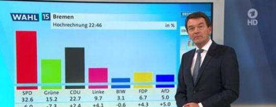 ARD_Bremen_Wahl sendungsbild525