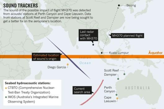 MH370_Signal_equatorial