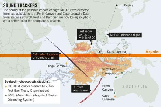 MH370_Signal_equatorial_Geomar