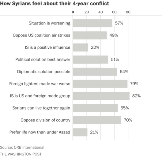 ORB_Umfrage_Syrien800
