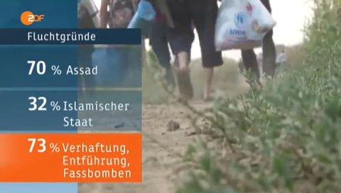 ZDF_07.10.2015_Syrien_adopt_Umfrage1