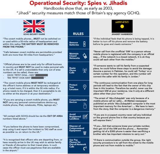 Greenwald_GCHQ-Jihadist-handbook525