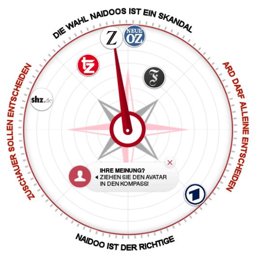 Spon_pressekompass543