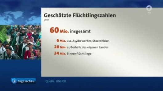 ARD_ts_18122015_Refugees