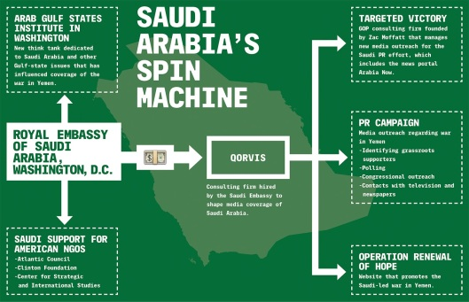 SaudiArabia-TheIntercept1