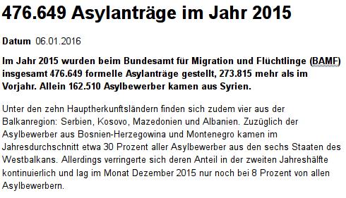BAMF_Asylanträge_2015
