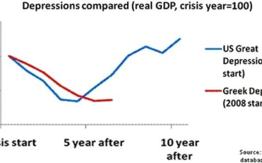 european great depression