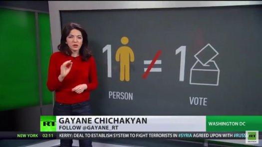 RT_Deutsch_US_Wahlsystem