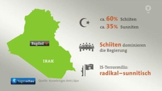 ARD_03072016_ts_Irak
