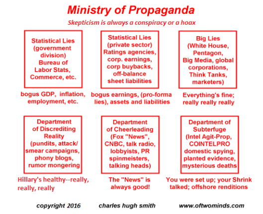 propaganda-ministry2550