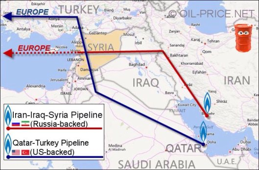 qatar_turkey_pipeline